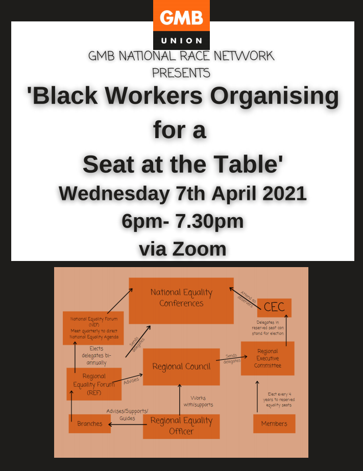 Black and Orange sketch of GMB equality structures including National Equality Conference, Regional Council, Regional Equality Forum