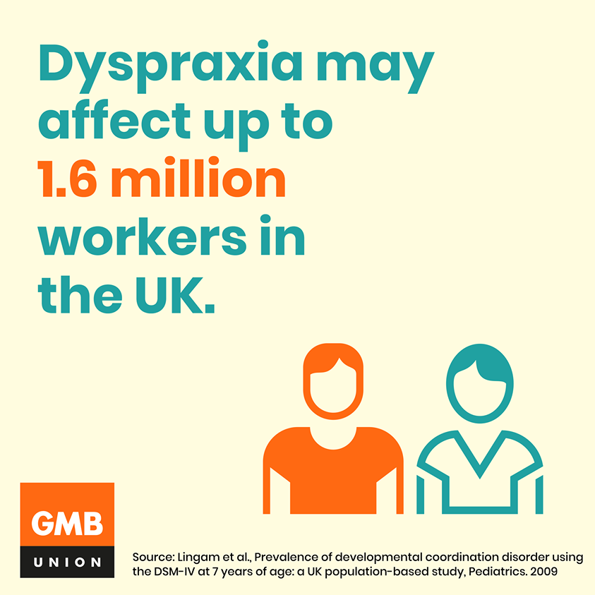 Orange and teal image reads 'Dyspraxia may affect up to 1.6million workers in the UK'. Source: Lingam et al, Prevalence of development coordination disorder using DSM-IV at 7 yrs of age: a UK population based study, Pediatrics, 2009